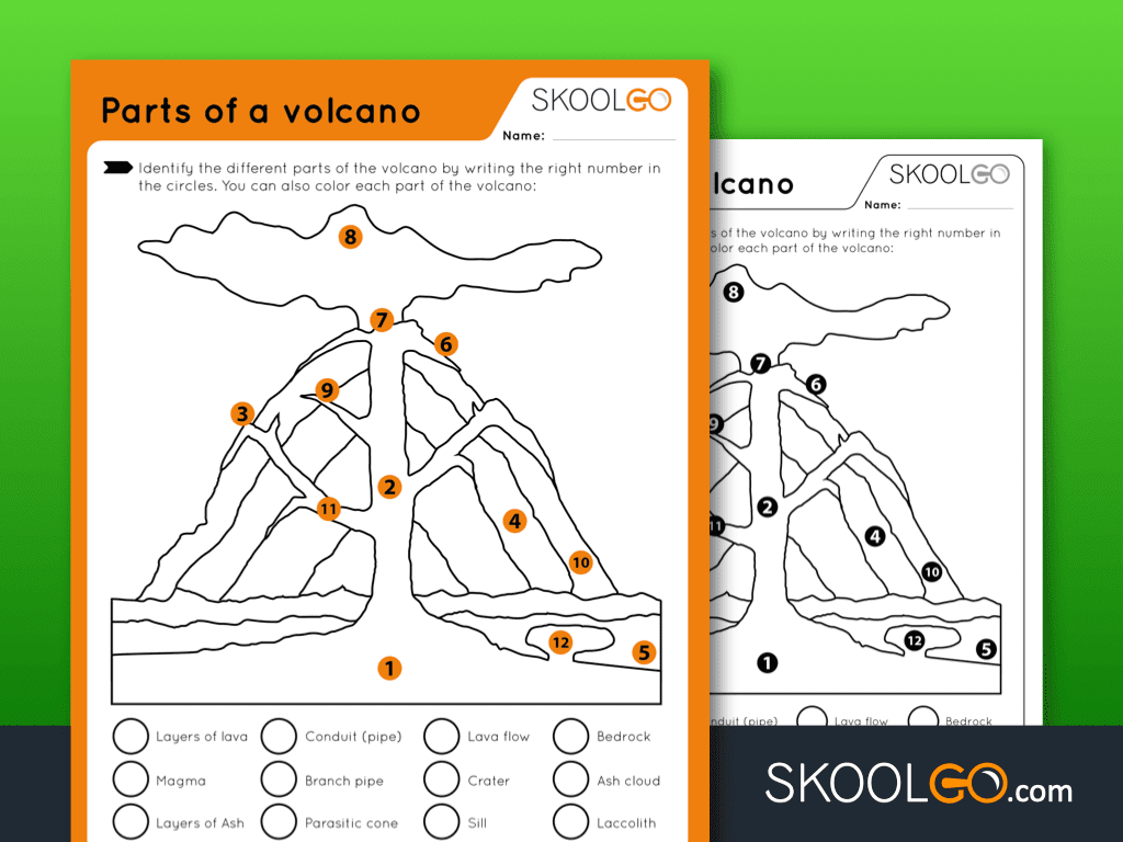 Free Worksheet for Kids - Parts of a Volcano - SKOOLGO