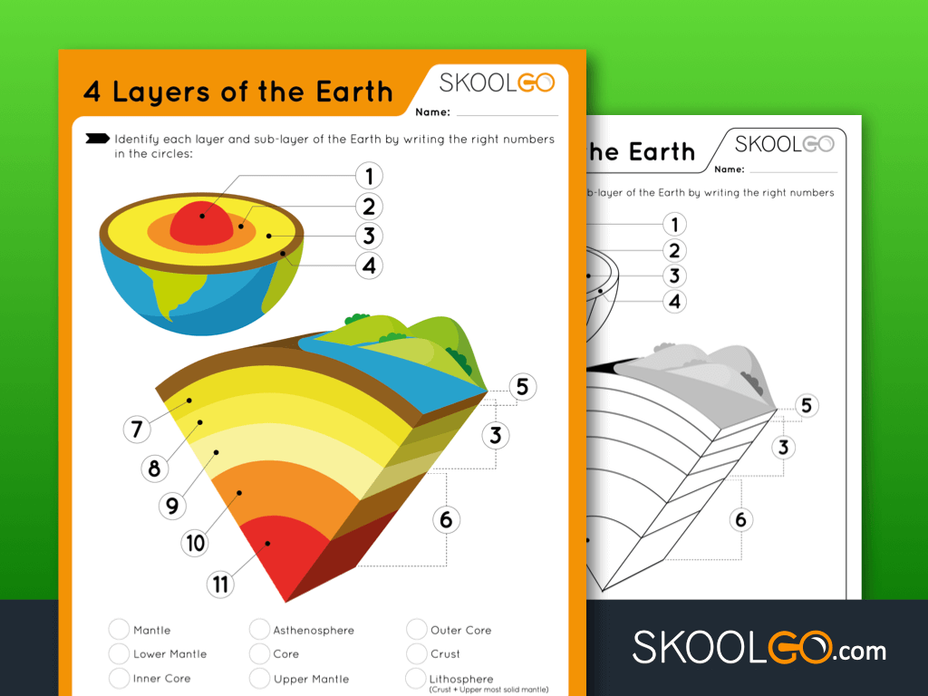 Free Worksheet for Kids - 4 Layers of Earth - SKOOLGO